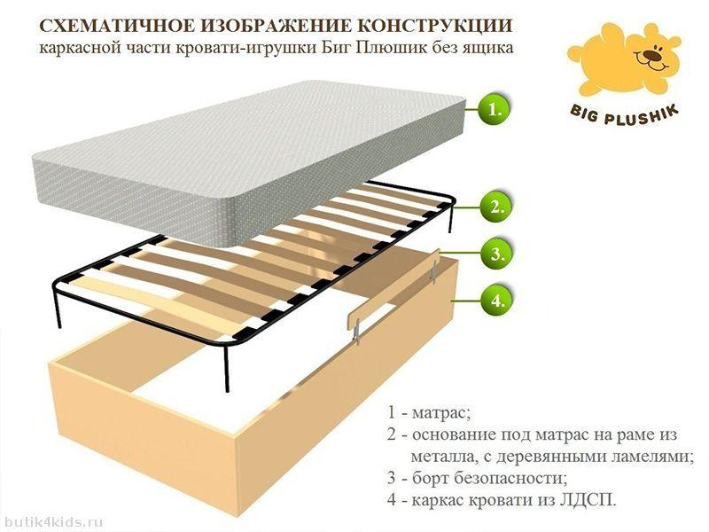 шкафы на заказ в москве по индивидуальному проекту