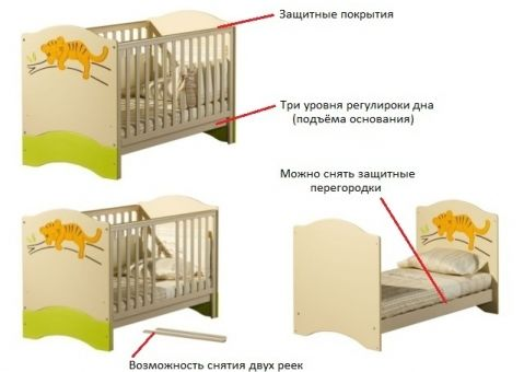 Кроватка Карамель 140х70
