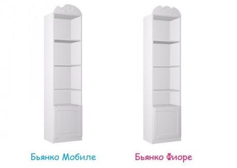 Стеллаж односекционный Бьянко Мобиле, Бьянко Фиоре